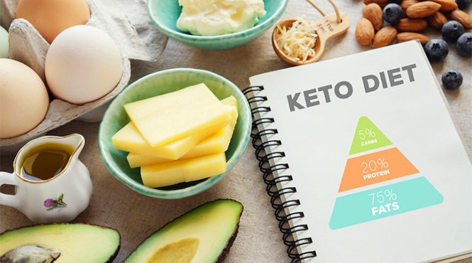 Keto 101 The basics of the ketogenic low carb diet