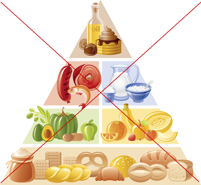 Why the food pyramid is wrong