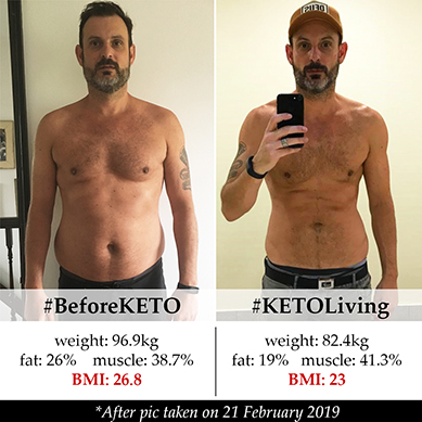Keto Success - Before and After - Mud and Love